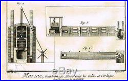 Diderot Enclyclopedie MARINE BOAT MAKING EQUIPMENT PLATE XI Engraving 1751-72